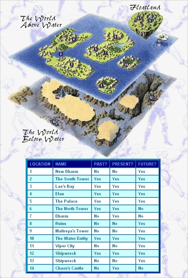 Final Fantasy Legend 3 - Maps